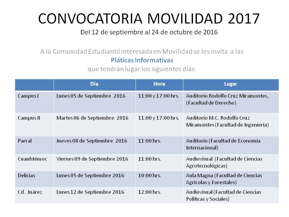Convocatoria movilidad 2017 facultad de enfermer a y for Convocatoria para plazas docentes 2017